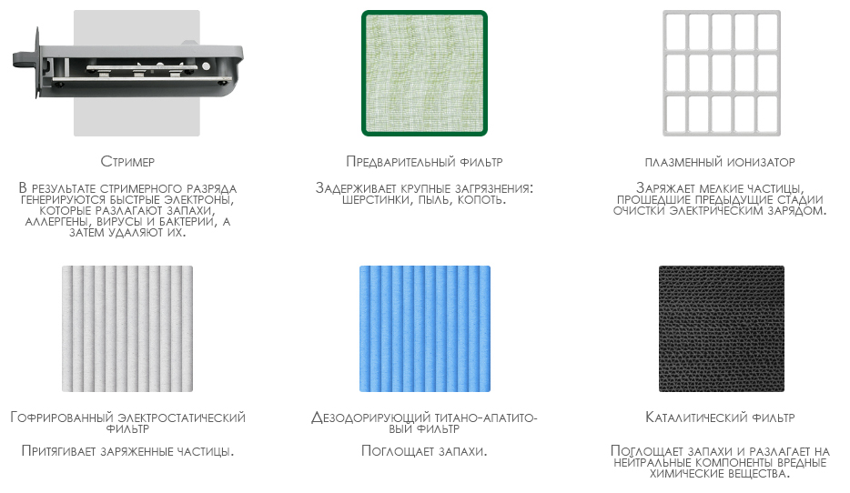очиститель воздуха daikin mc70